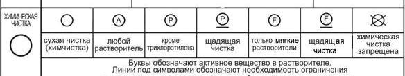 Расшифровка значков на одежде для стирки и советы по уходу