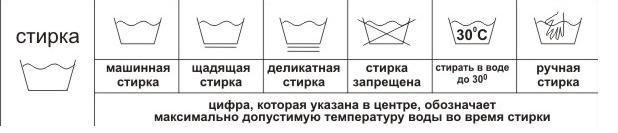 Обозначения значков по стирке